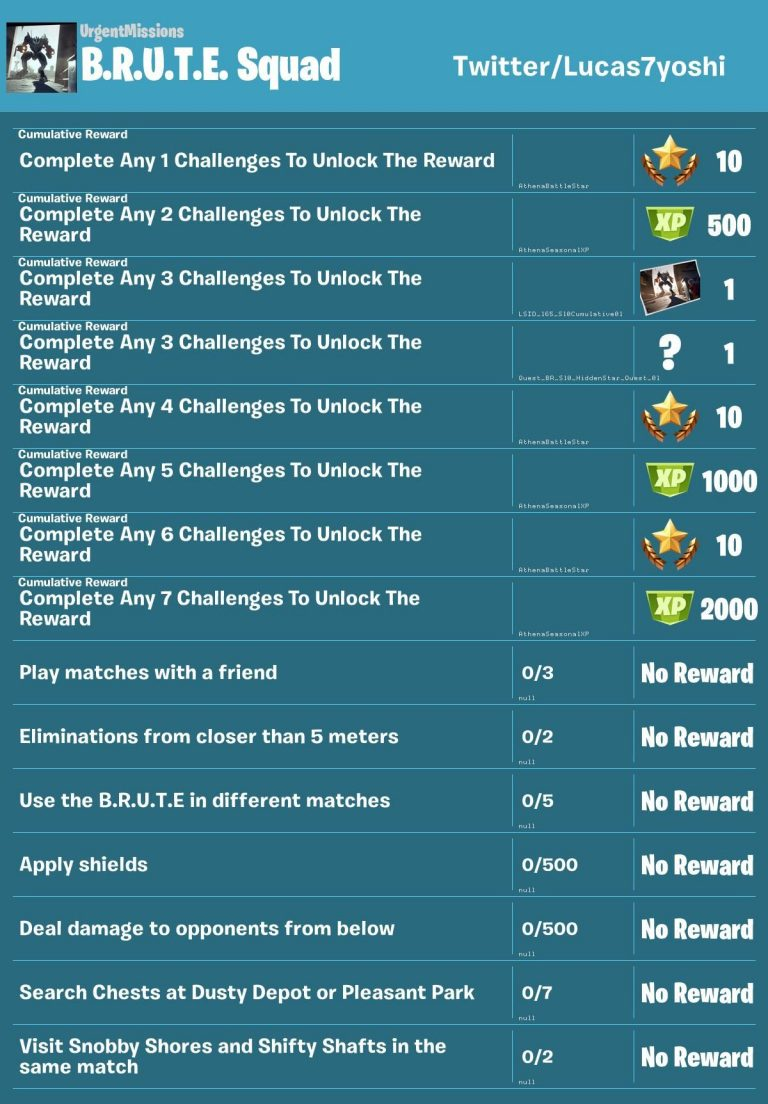 Brute squad / daily missions & next weeks challenges leaked